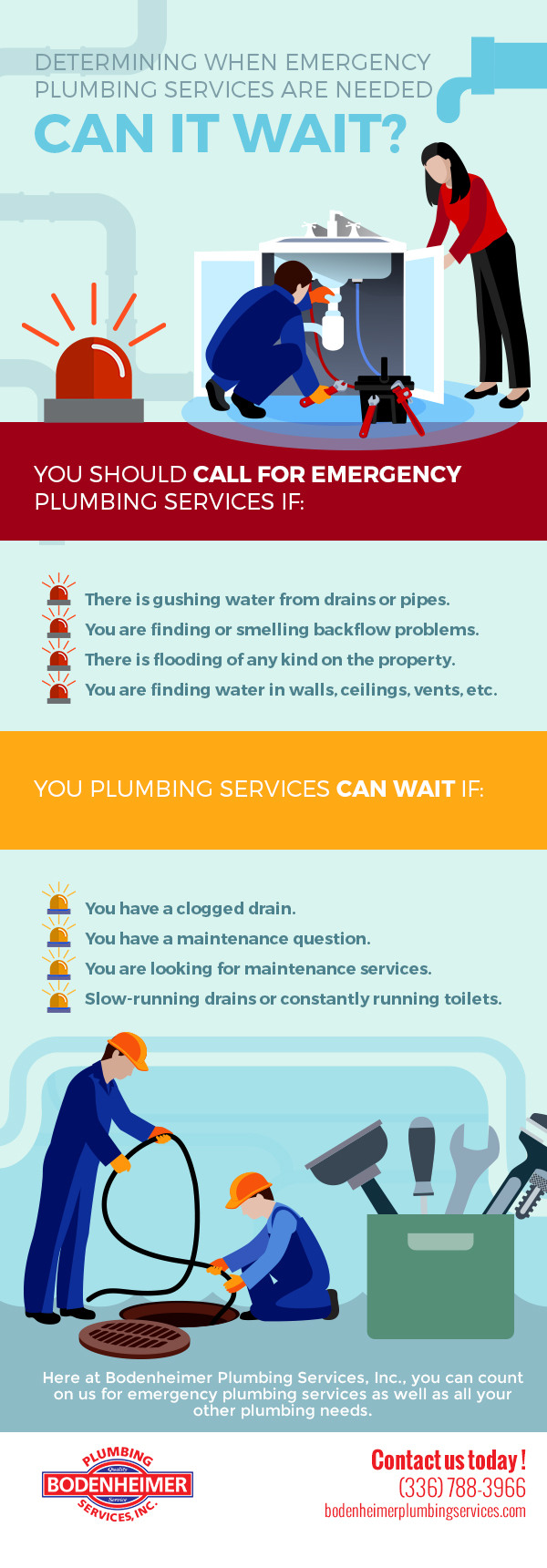 Is my plumbing problem really an emergency infographic